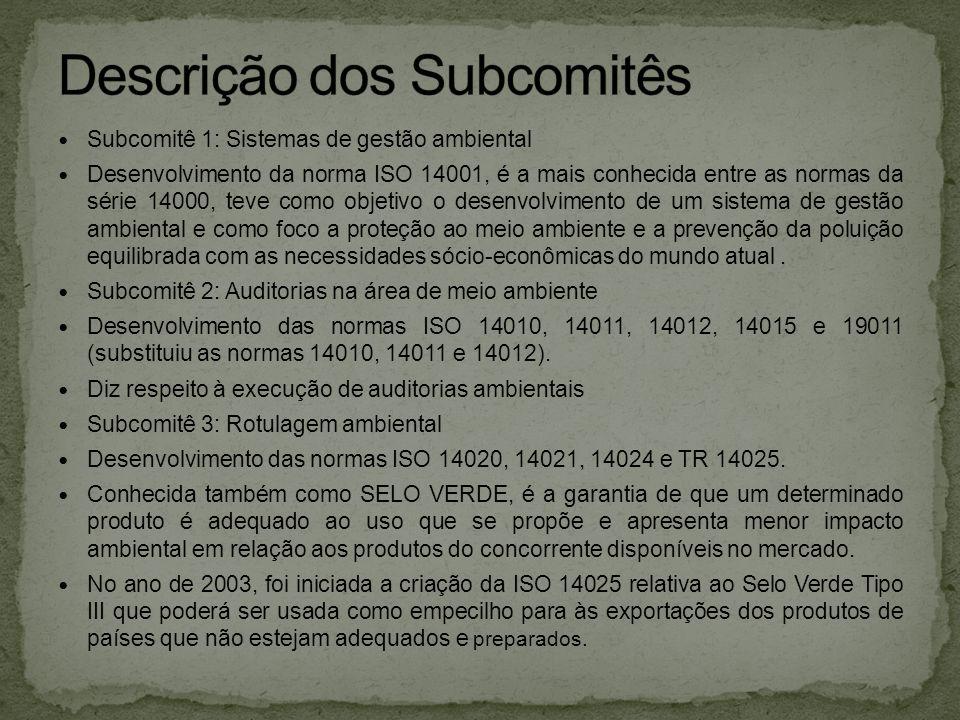 Descrição dos Subcomitês