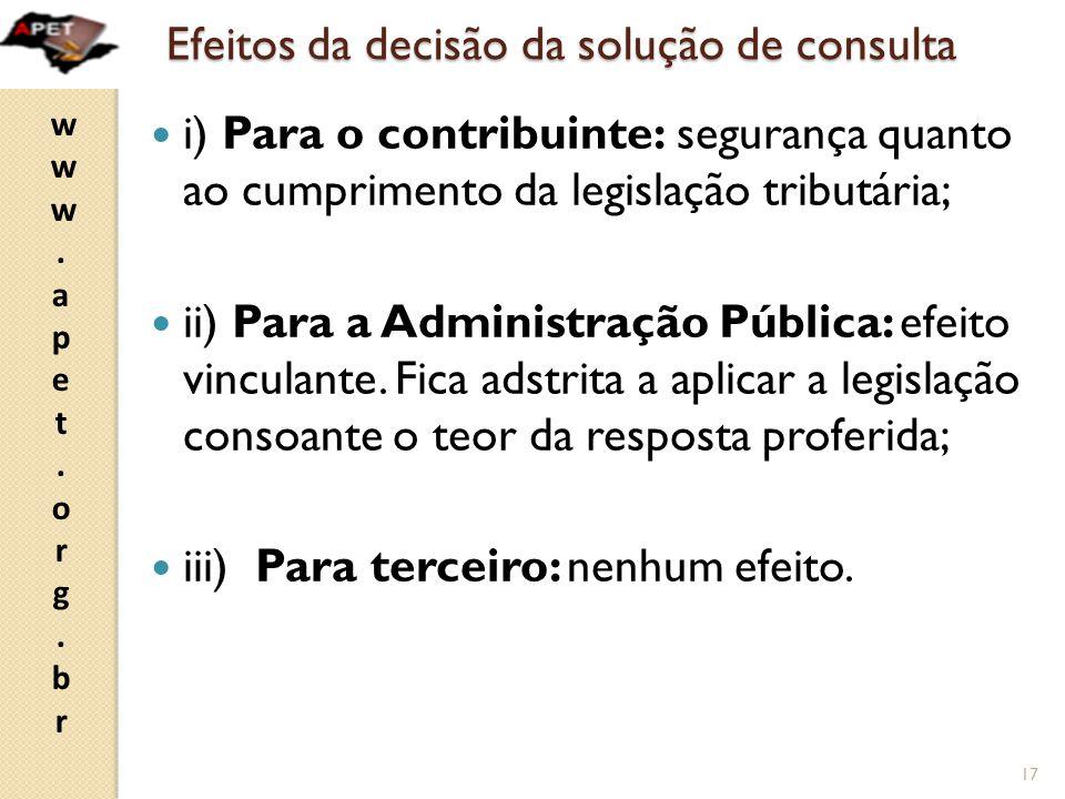 Efeitos da decisão da solução de consulta