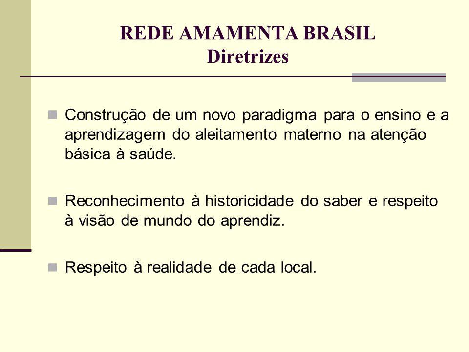 REDE AMAMENTA BRASIL Diretrizes