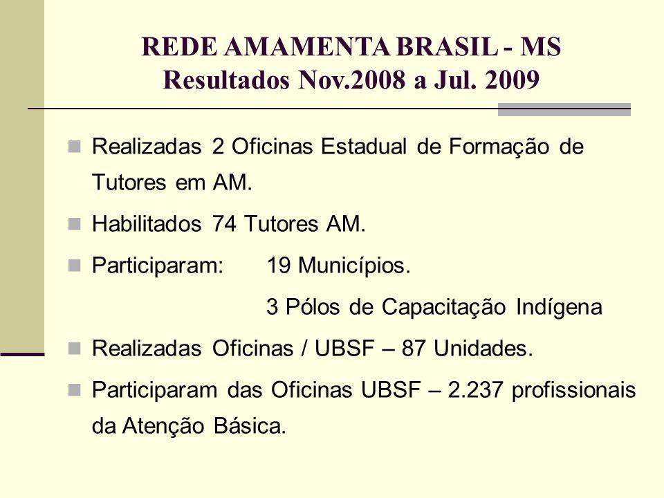 REDE AMAMENTA BRASIL - MS Resultados Nov.2008 a Jul. 2009