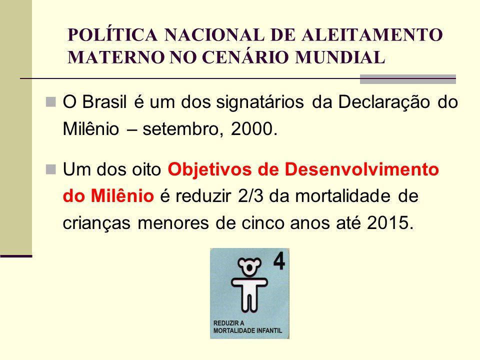 POLÍTICA NACIONAL DE ALEITAMENTO MATERNO NO CENÁRIO MUNDIAL
