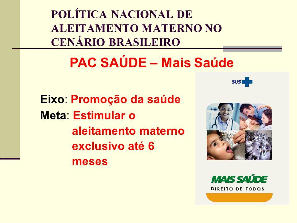 POLÍTICA NACIONAL DE ALEITAMENTO MATERNO NO CENÁRIO BRASILEIRO