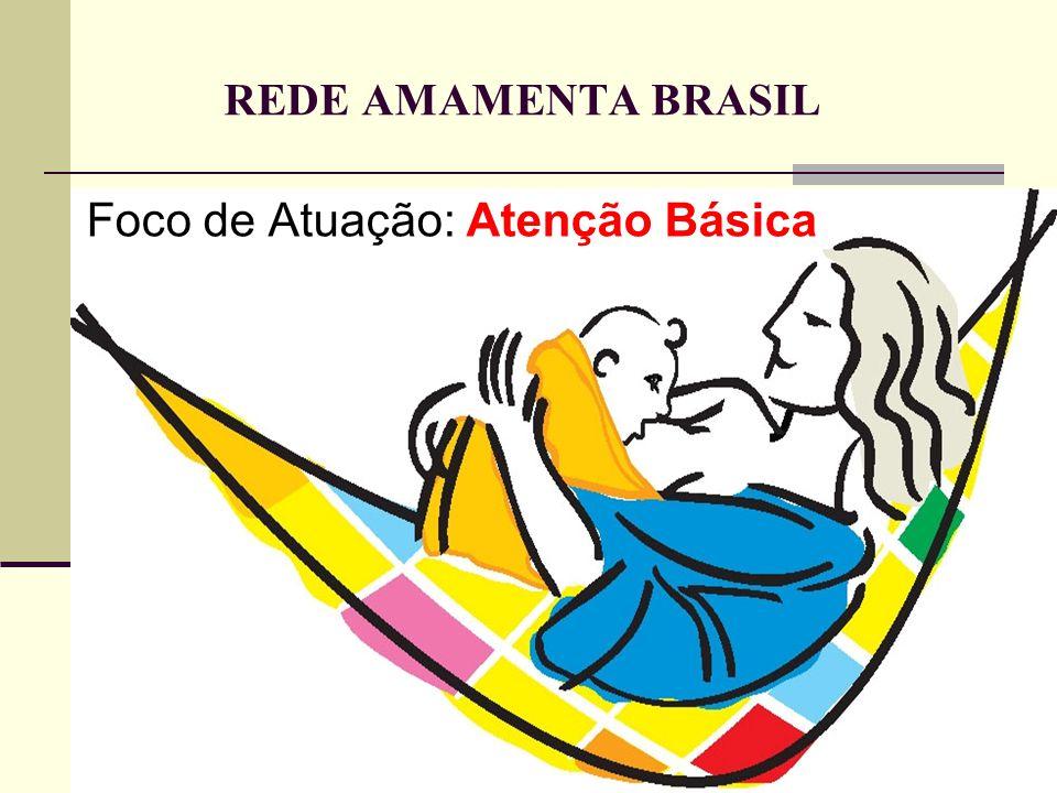 REDE AMAMENTA BRASIL Foco de Atuação: Atenção Básica