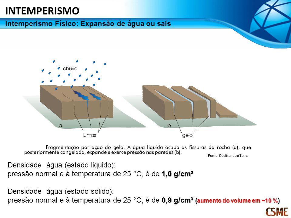 INTEMPERISMO Intemperismo Físico: Expansão de água ou sais