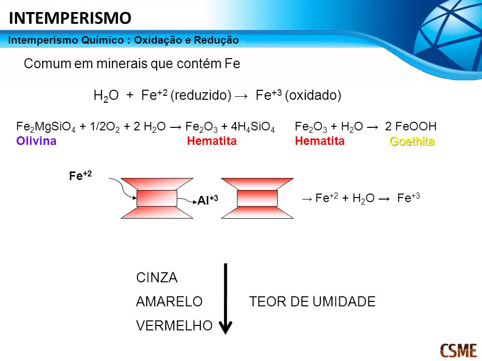 INTEMPERISMO Comum em minerais que contém Fe