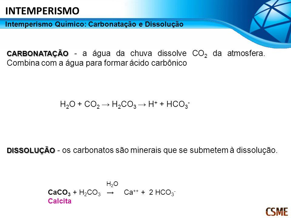 INTEMPERISMO H2O + CO2 → H2CO3 → H+ + HCO3-