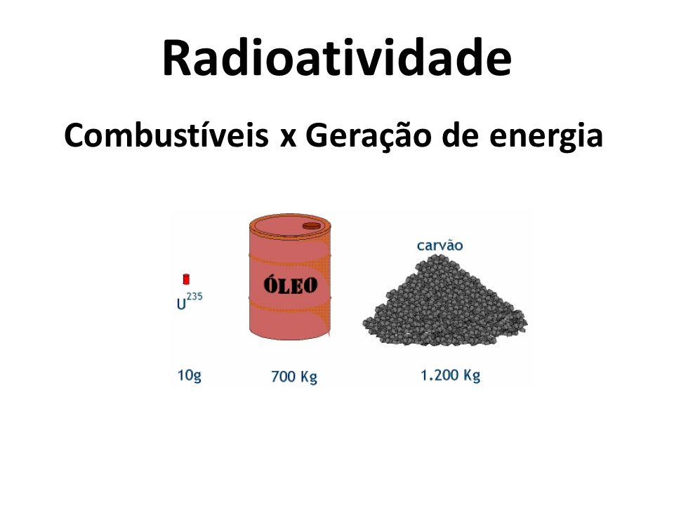 Radioatividade Combustíveis x Geração de energia
