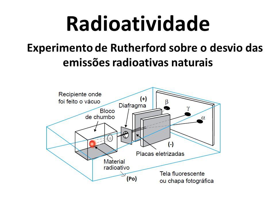 Radioatividade Experimento de Rutherford sobre o desvio das emissões radioativas naturais