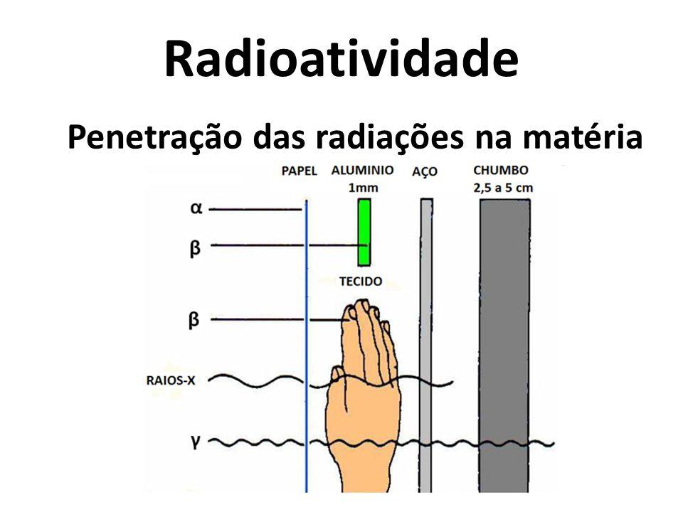 Radioatividade Penetração das radiações na matéria