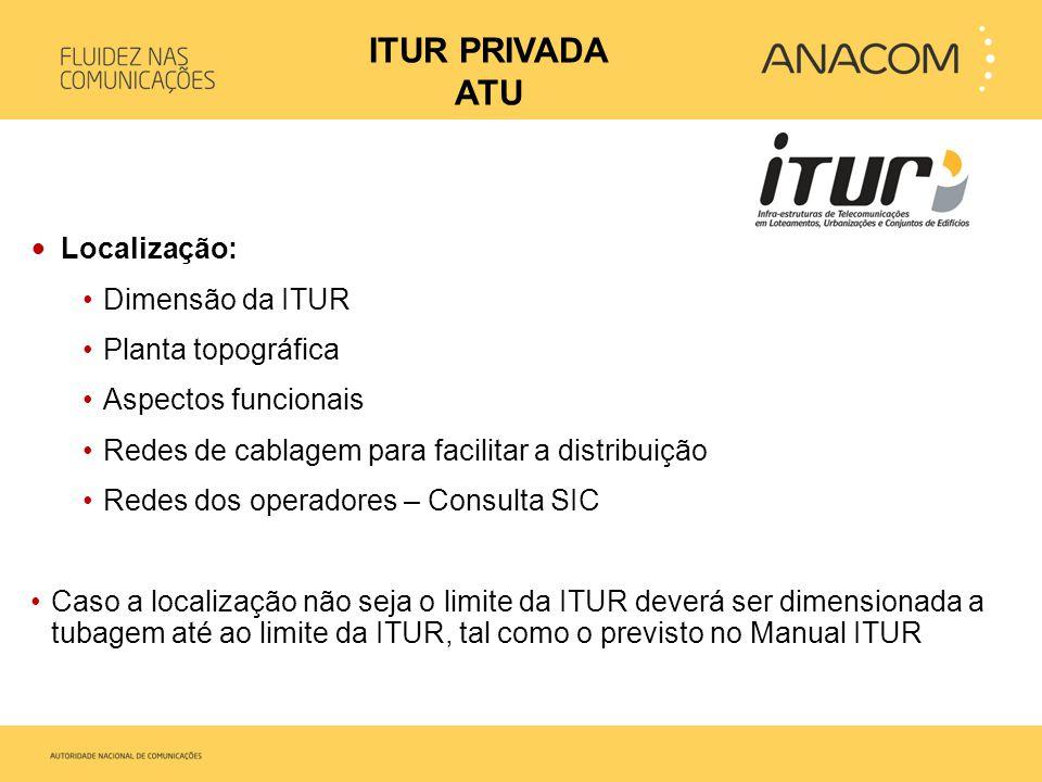 ITUR PRIVADA ATU Localização: Dimensão da ITUR Planta topográfica