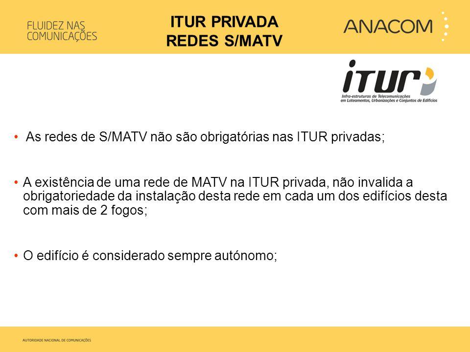 ITUR PRIVADA REDES S/MATV