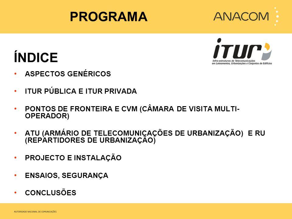 PROGRAMA ASPECTOS GENÉRICOS ITUR PÚBLICA E ITUR PRIVADA