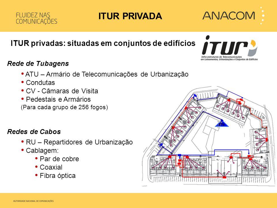 ITUR PRIVADA ITUR privadas: situadas em conjuntos de edifícios