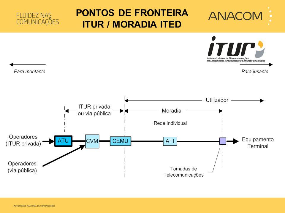 PONTOS DE FRONTEIRA ITUR / MORADIA ITED