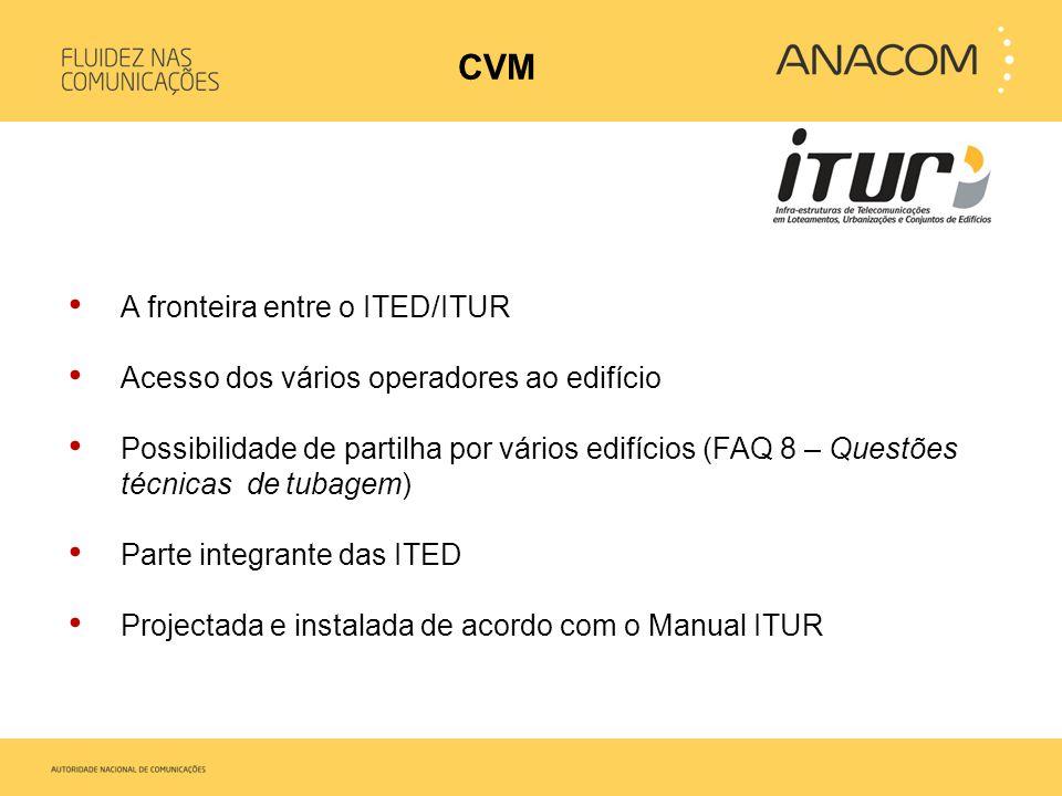 CVM A fronteira entre o ITED/ITUR