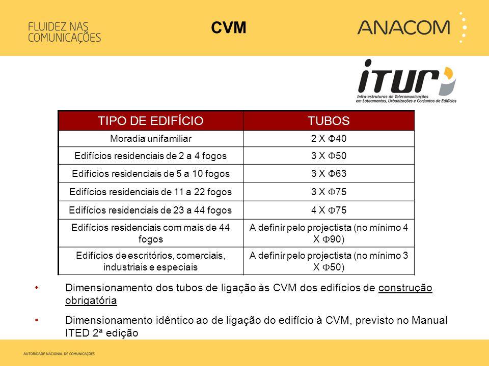 CVM TIPO DE EDIFÍCIO TUBOS