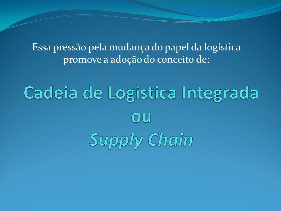 Cadeia de Logística Integrada ou Supply Chain
