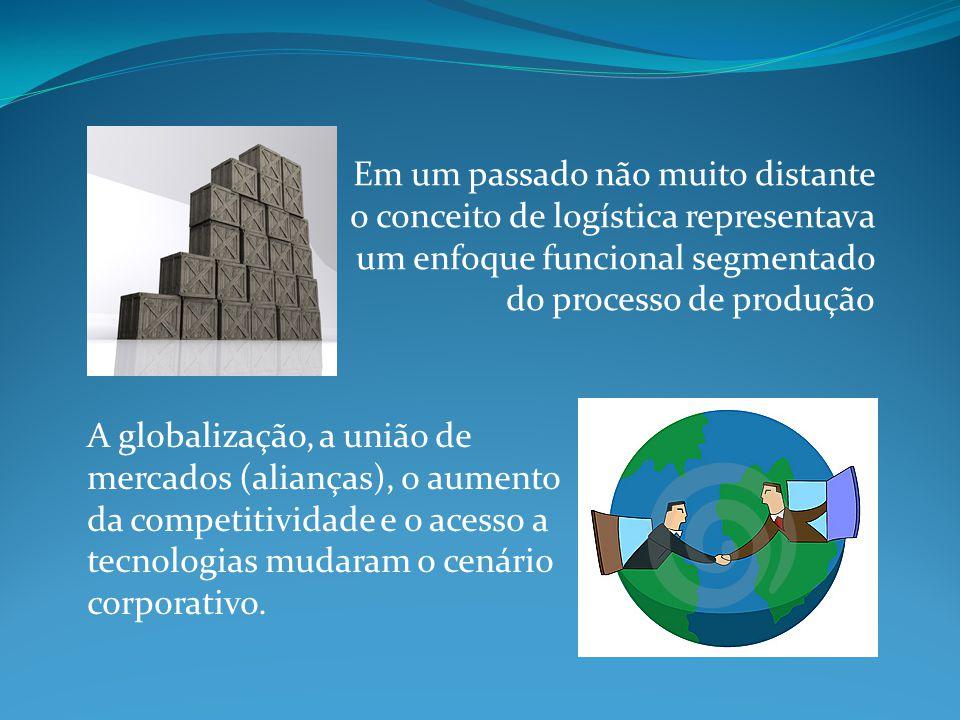 Em um passado não muito distante o conceito de logística representava um enfoque funcional segmentado do processo de produção