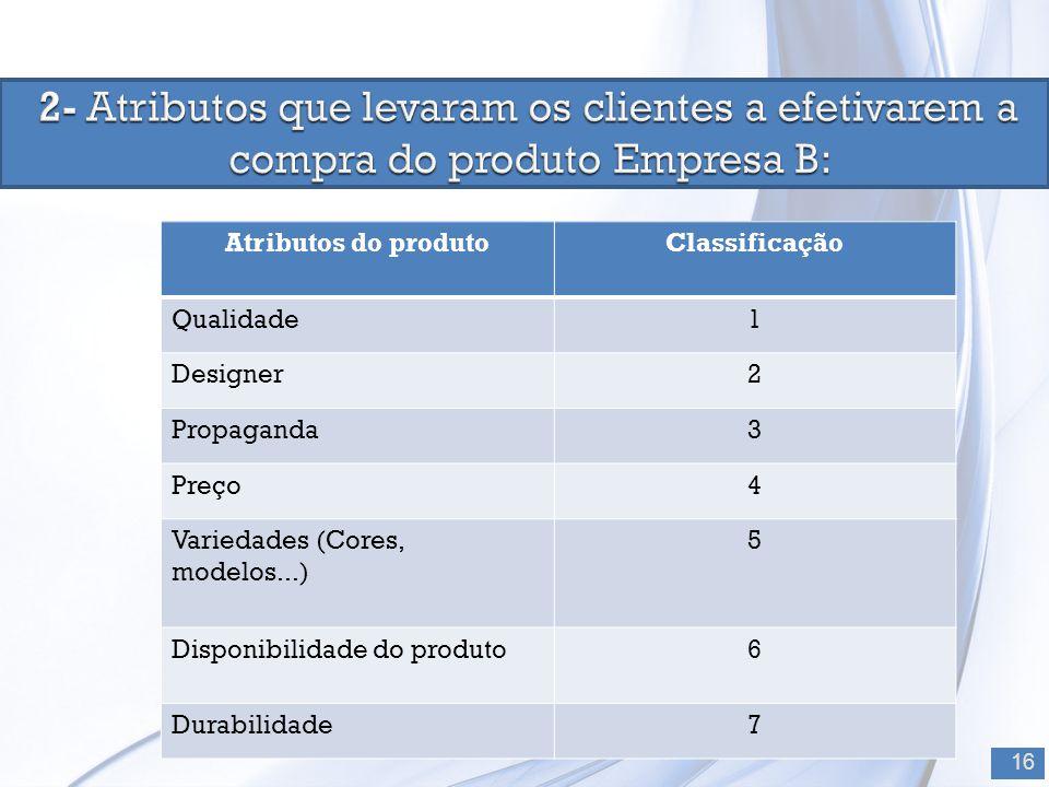 2- Atributos que levaram os clientes a efetivarem a compra do produto Empresa B:
