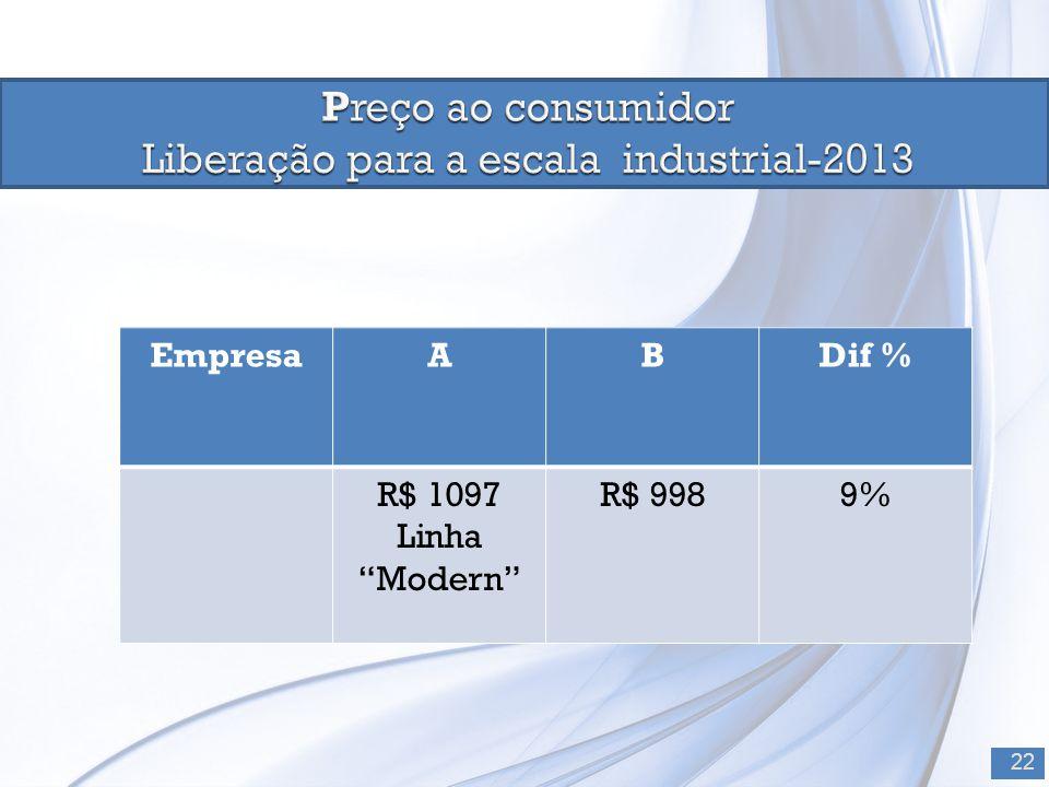 Liberação para a escala industrial-2013
