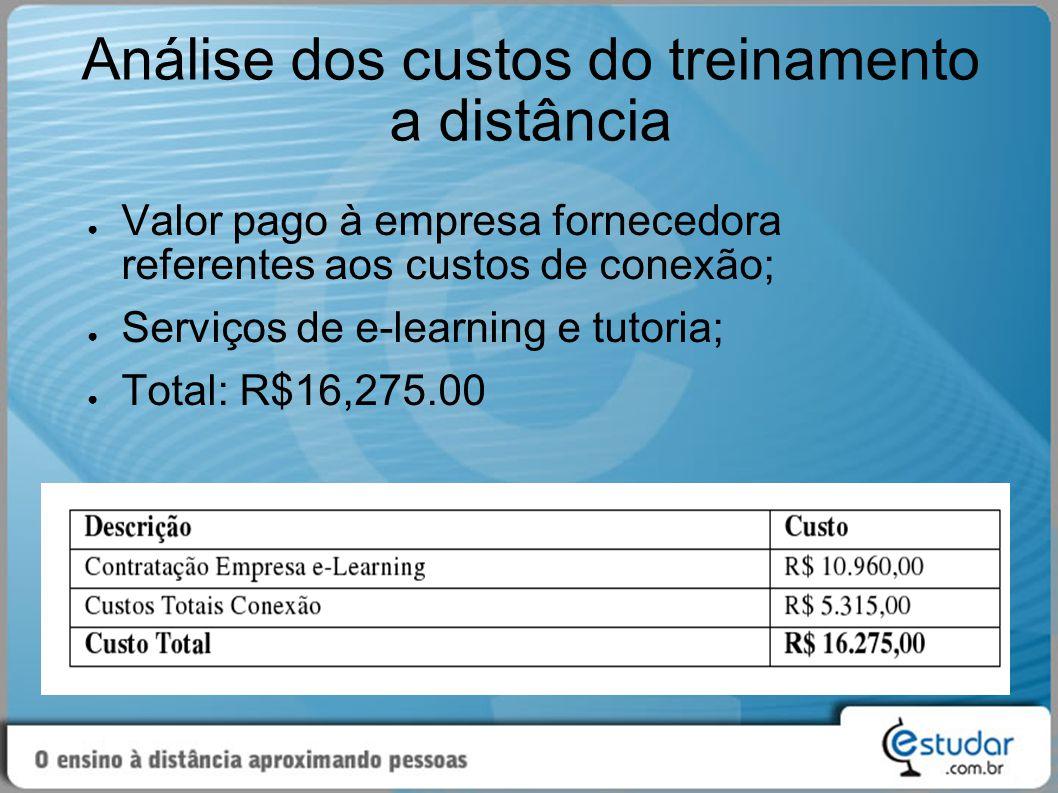 Análise dos custos do treinamento a distância