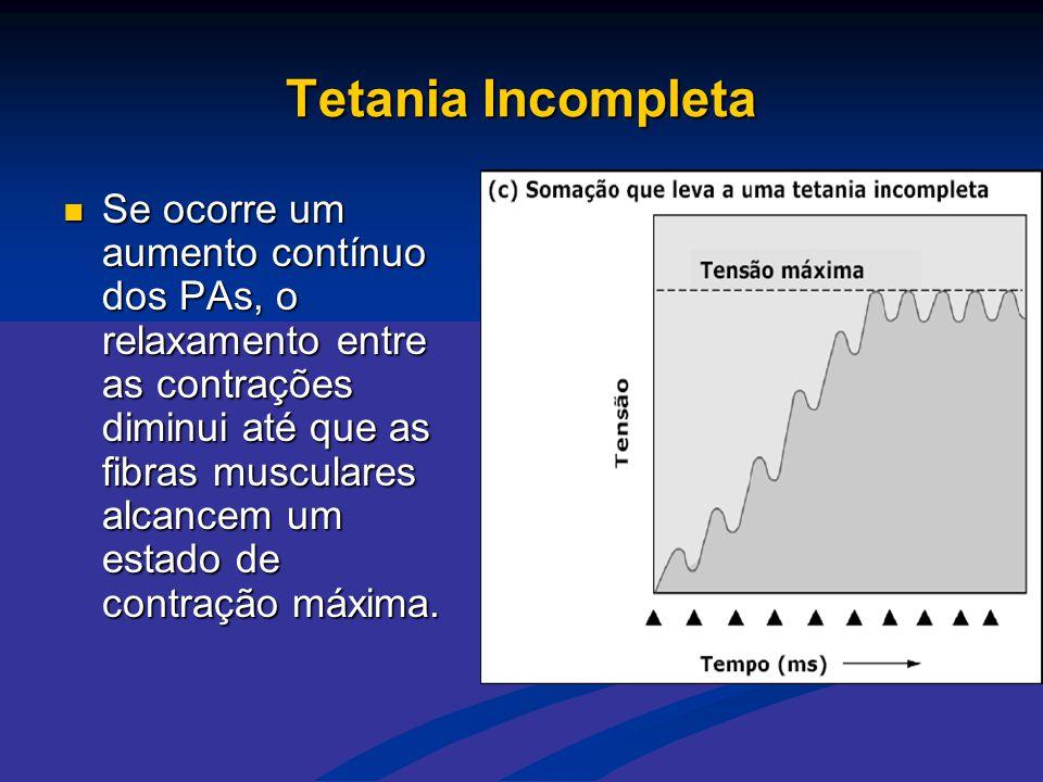 Tetania Incompleta