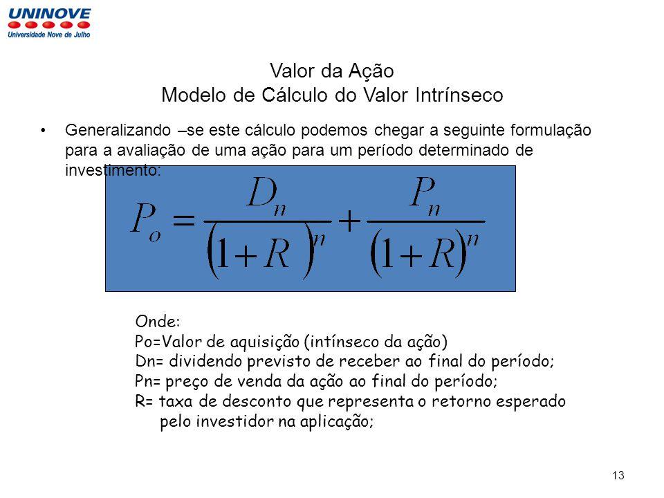 Valor da Ação Modelo de Cálculo do Valor Intrínseco