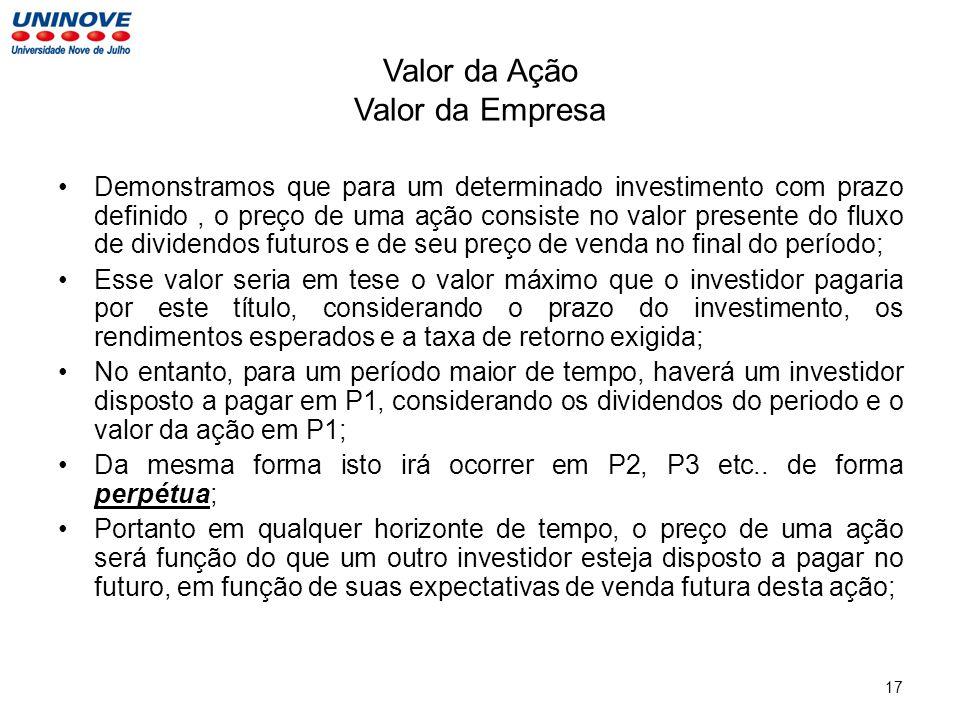 Valor da Ação Valor da Empresa