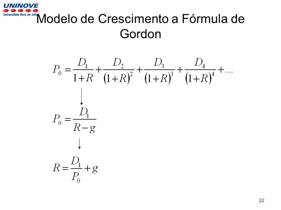Modelo de Crescimento a Fórmula de Gordon