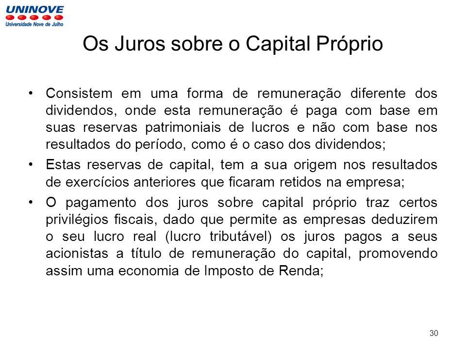 Os Juros sobre o Capital Próprio