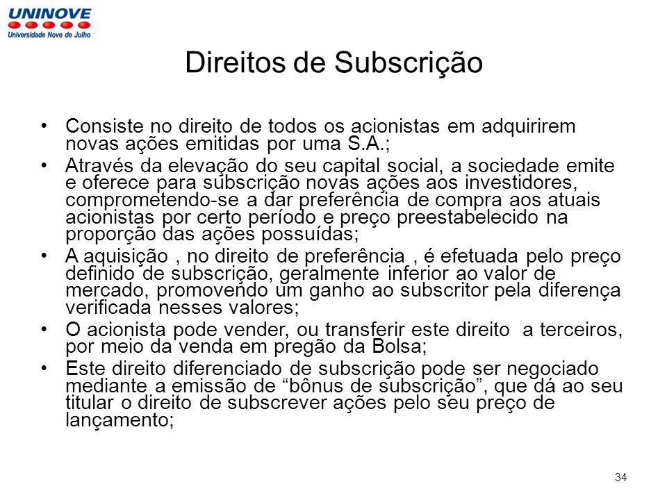 Direitos de Subscrição
