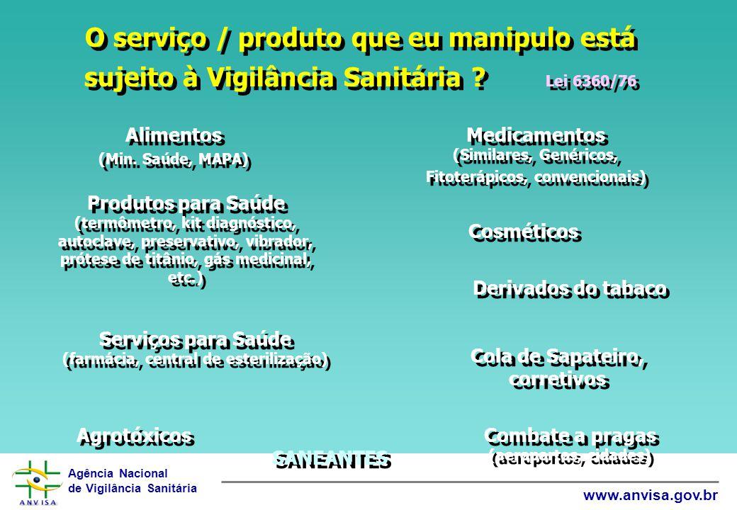 O serviço / produto que eu manipulo está sujeito à Vigilância Sanitária Lei 6360/76
