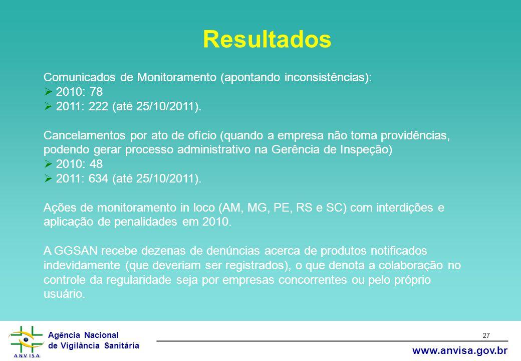 Resultados Comunicados de Monitoramento (apontando inconsistências):