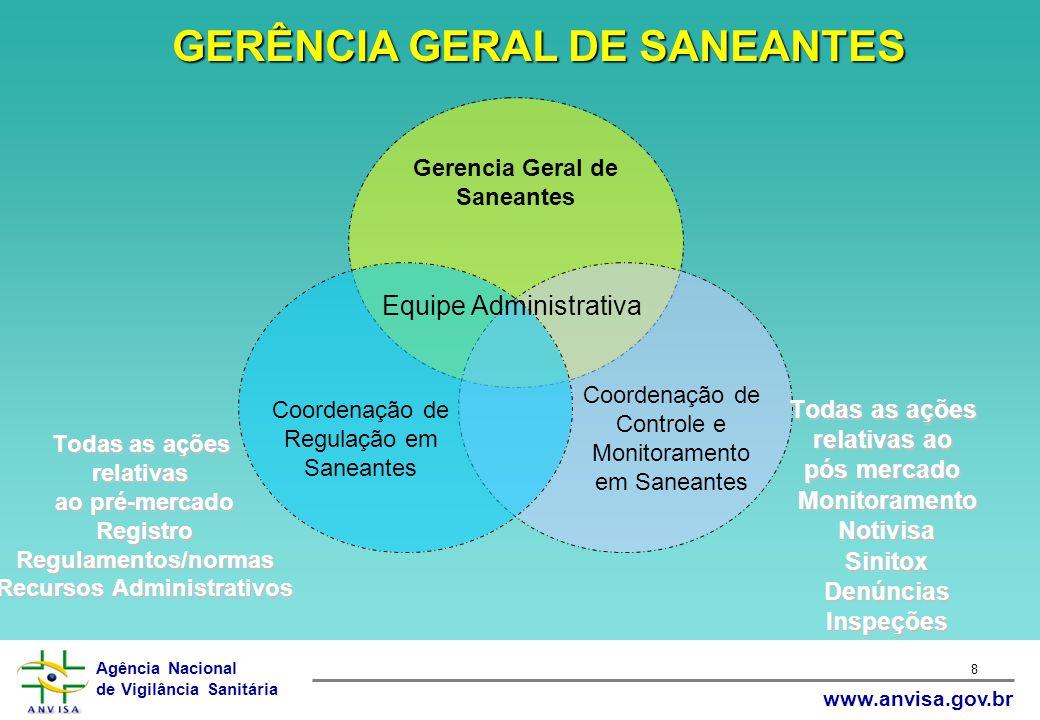 GERÊNCIA GERAL DE SANEANTES Gerencia Geral de Saneantes