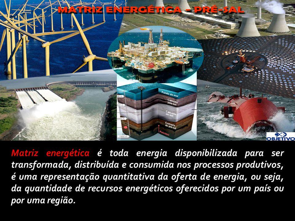 Matriz energética é toda energia disponibilizada para ser transformada, distribuída e consumida nos processos produtivos, é uma representação quantitativa da oferta de energia, ou seja, da quantidade de recursos energéticos oferecidos por um país ou por uma região.