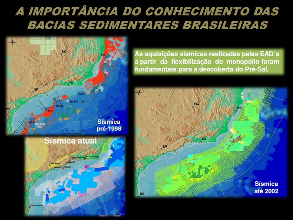 A IMPORTÂNCIA DO CONHECIMENTO DAS BACIAS SEDIMENTARES BRASILEIRAS
