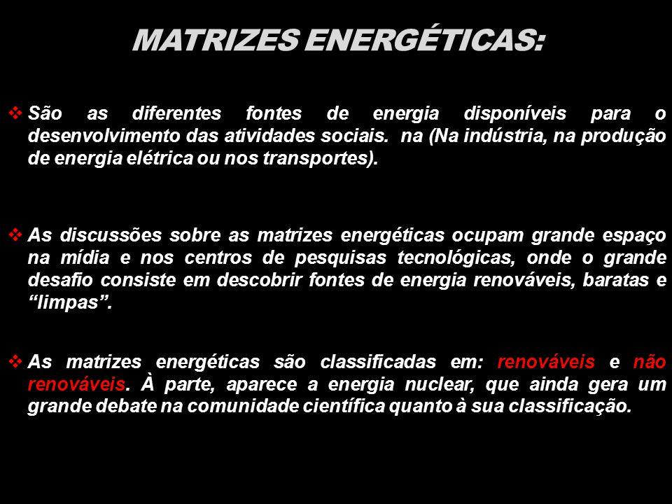 MATRIZES ENERGÉTICAS: