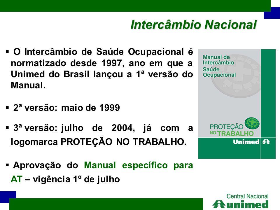 Intercâmbio Nacional O Intercâmbio de Saúde Ocupacional é normatizado desde 1997, ano em que a Unimed do Brasil lançou a 1ª versão do Manual.
