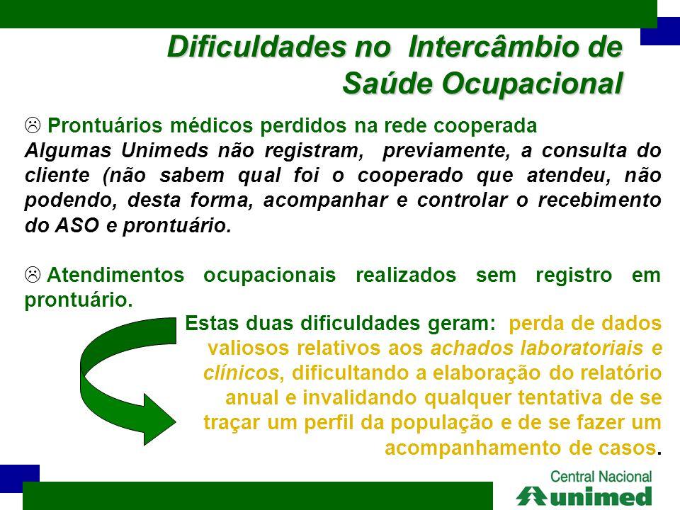Dificuldades no Intercâmbio de Saúde Ocupacional