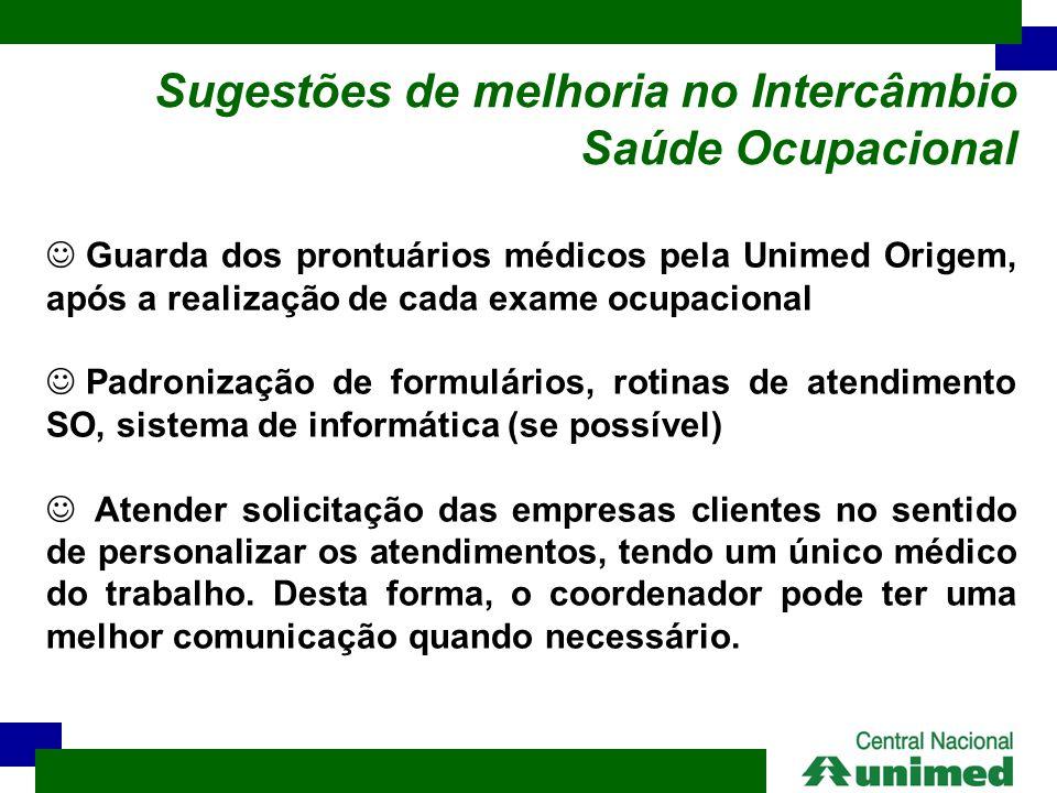 Sugestões de melhoria no Intercâmbio Saúde Ocupacional