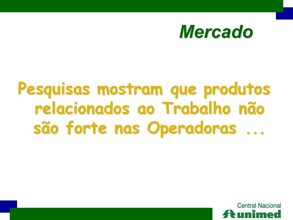 Mercado Pesquisas mostram que produtos relacionados ao Trabalho não são forte nas Operadoras ...