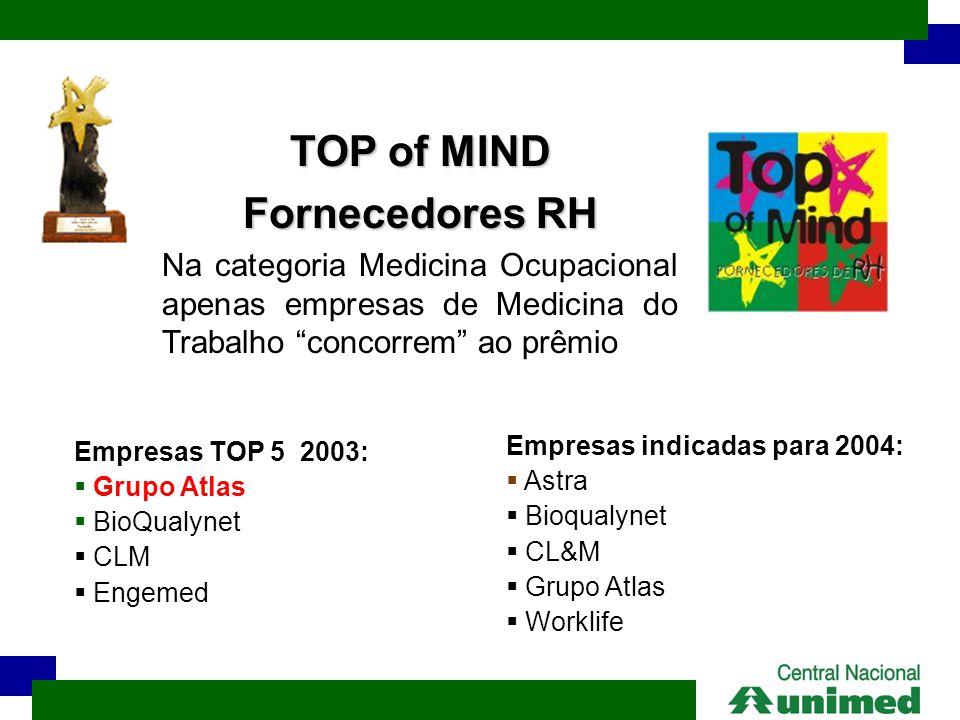 TOP of MIND Fornecedores RH