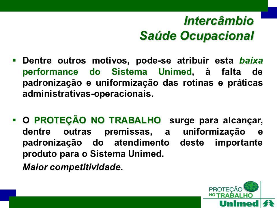 Intercâmbio Saúde Ocupacional