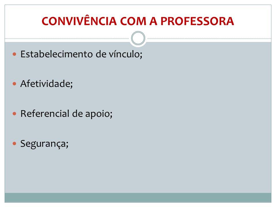 CONVIVÊNCIA COM A PROFESSORA