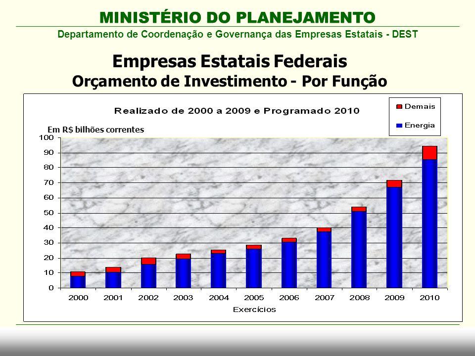 Empresas Estatais Federais