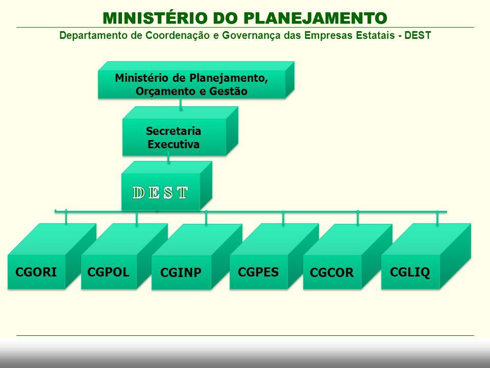 D e s t MINISTÉRIO DO PLANEJAMENTO CGORI CGPOL CGINP CGPES CGCOR CGLIQ