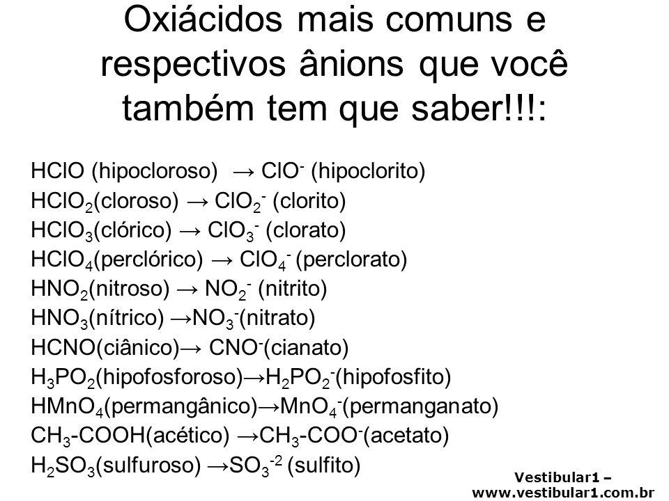 Oxiácidos mais comuns e respectivos ânions que você também tem que saber!!!: