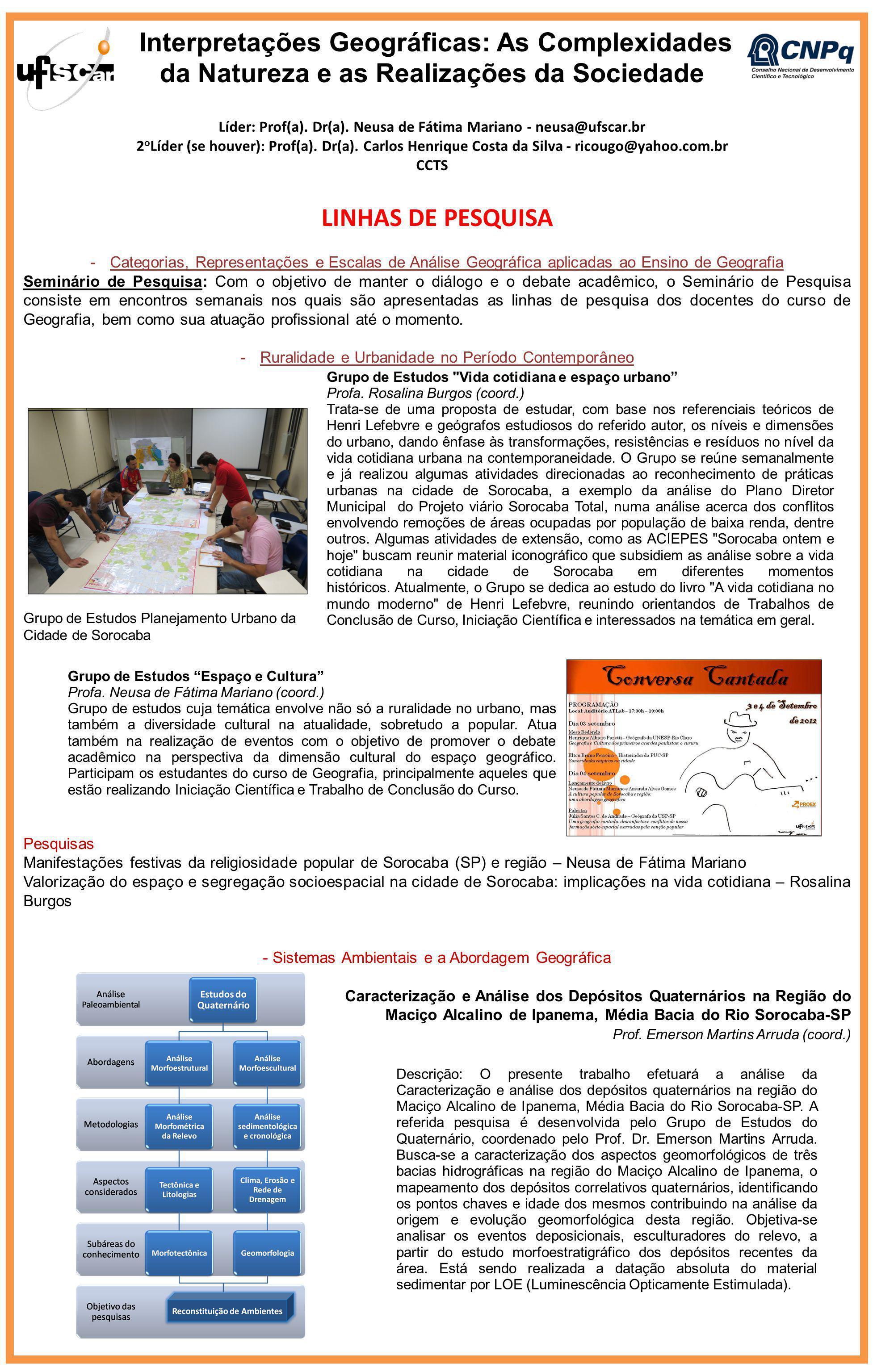 Líder: Prof(a). Dr(a). Neusa de Fátima Mariano - neusa@ufscar.br