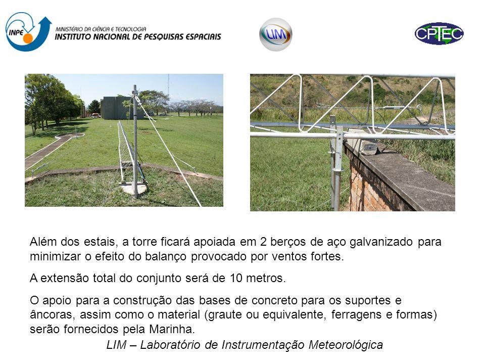 LIM – Laboratório de Instrumentação Meteorológica