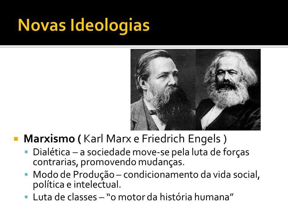 Novas Ideologias Marxismo ( Karl Marx e Friedrich Engels )
